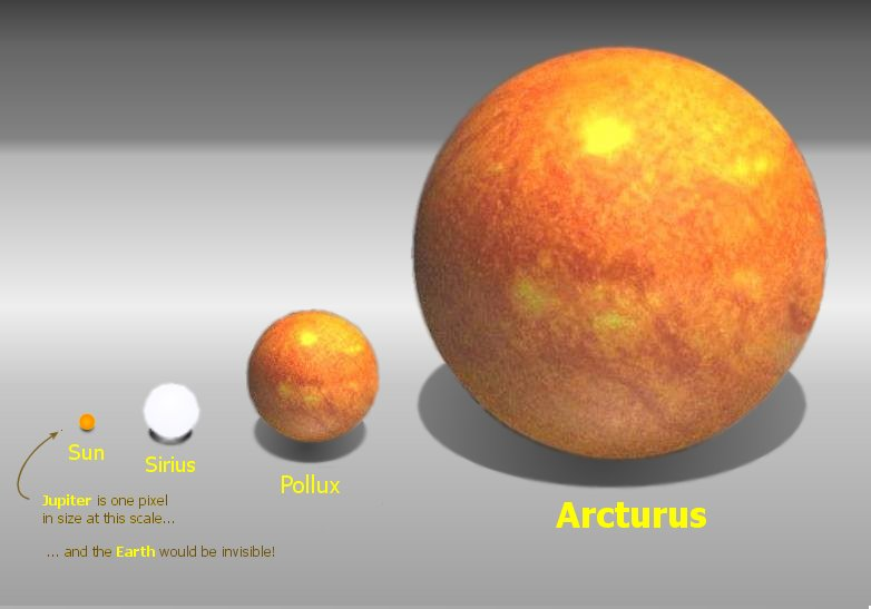 Sun Arcturus (1) – MYSTERY STURBRIDGE KEYS